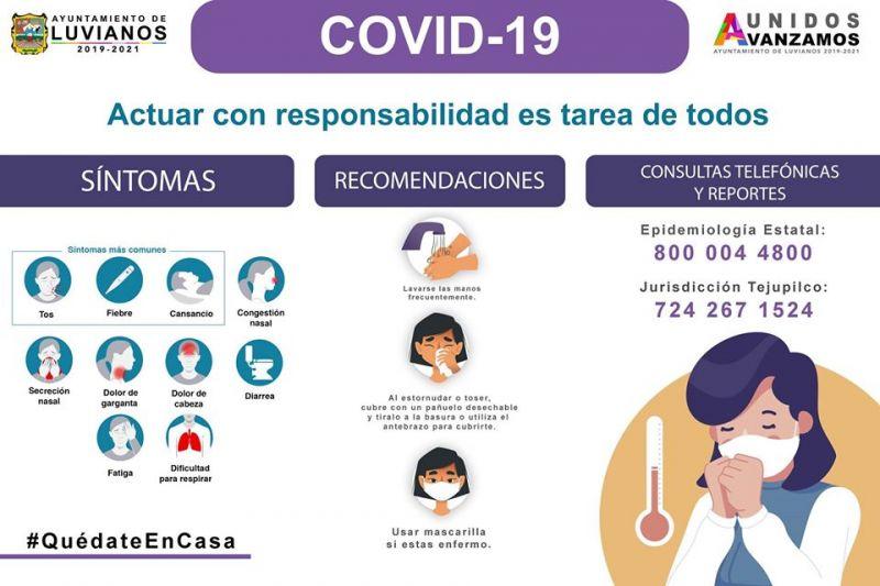 Recomendaciones Sanitarias Ante el Covid-19