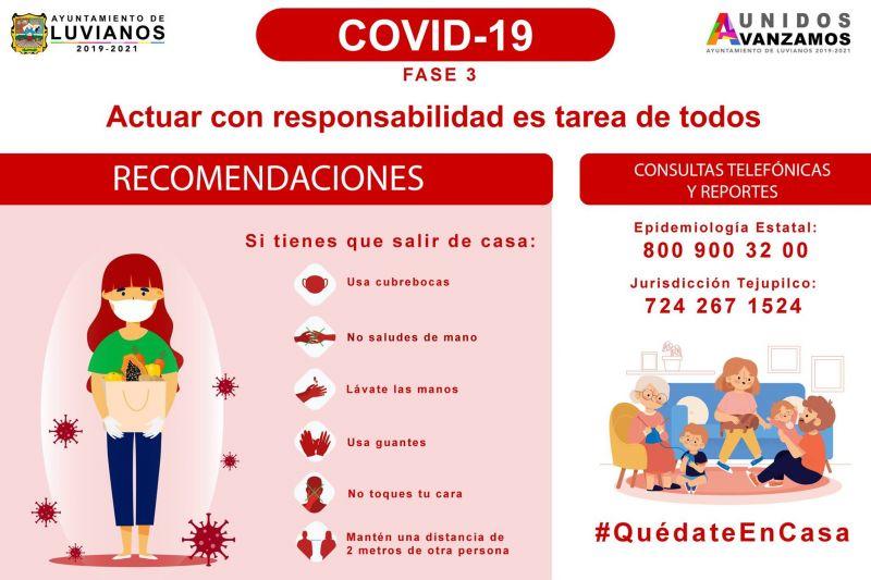 Medidas de Sanidad Por Covid-19
